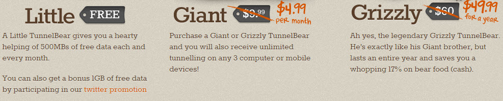 tunnelbear-pricing