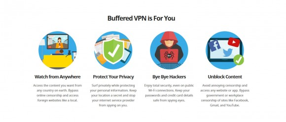 Buffered VPN Review 2016