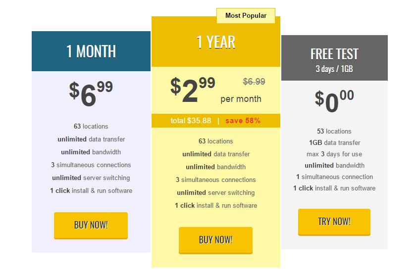 trust-zone-pricing