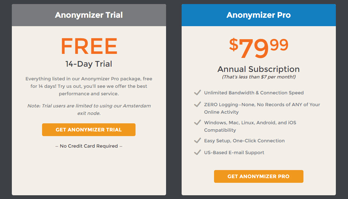 anonymizer-pricingplans