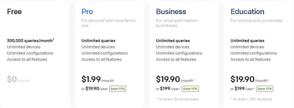 NextDNS Pricing